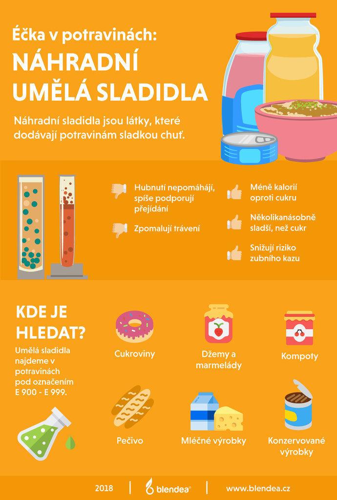 umělá sladidla