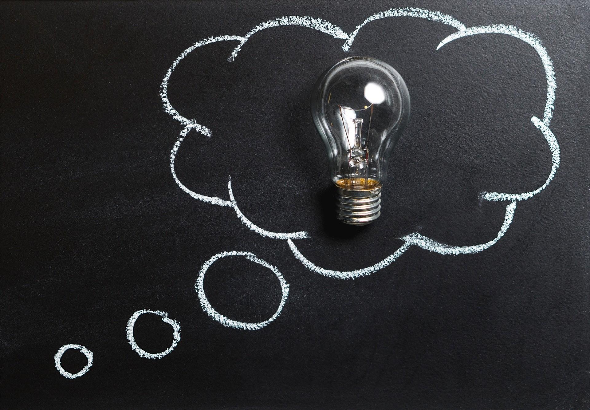 produktivní mysl
