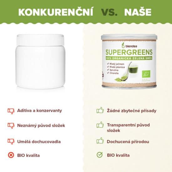 Porovnání SUPERGREENS a konkurečních produktů