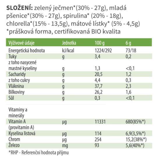 Nutriční a výživové hodnoty produktu Supergreens
