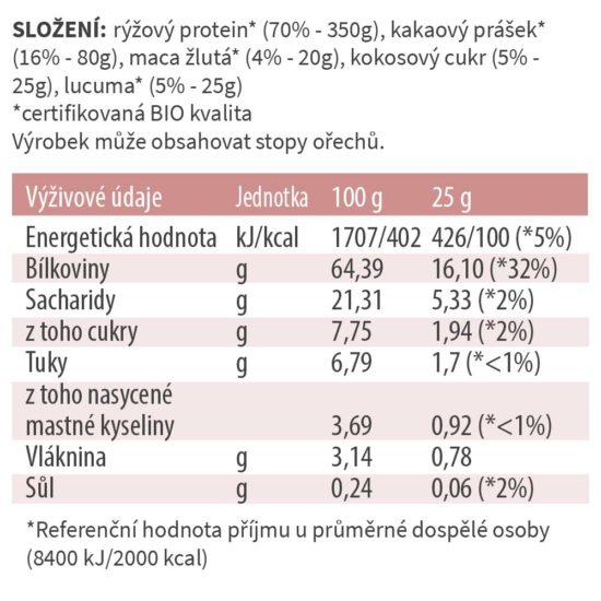 Výživové hodnoty produktu Superprotein Blendea