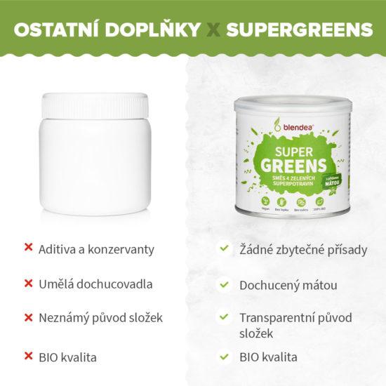 Srovnání ostatních doplňků a směsi Supergreens