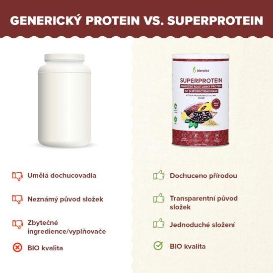 Porovnání generického rostlinného proteinu a Blendea superproteinu