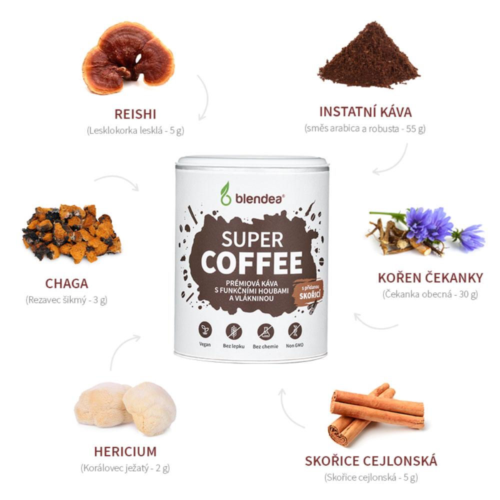 Složení produktu Supercoffee