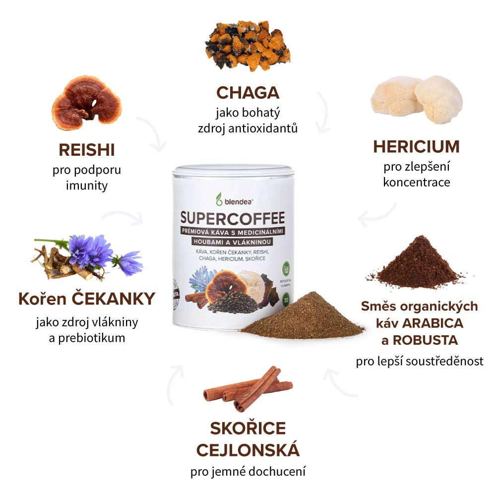 Káva s medicinálními houbami SUPERCOFFEE a její složení