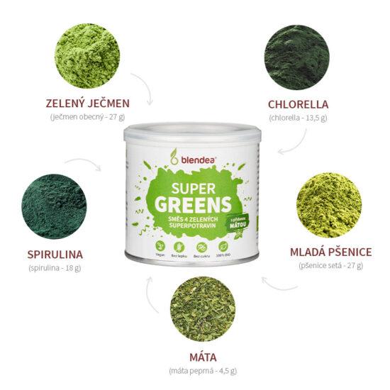 Složení produktu Supergreens