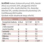 Nutriční hodnoty Blendea Superchill