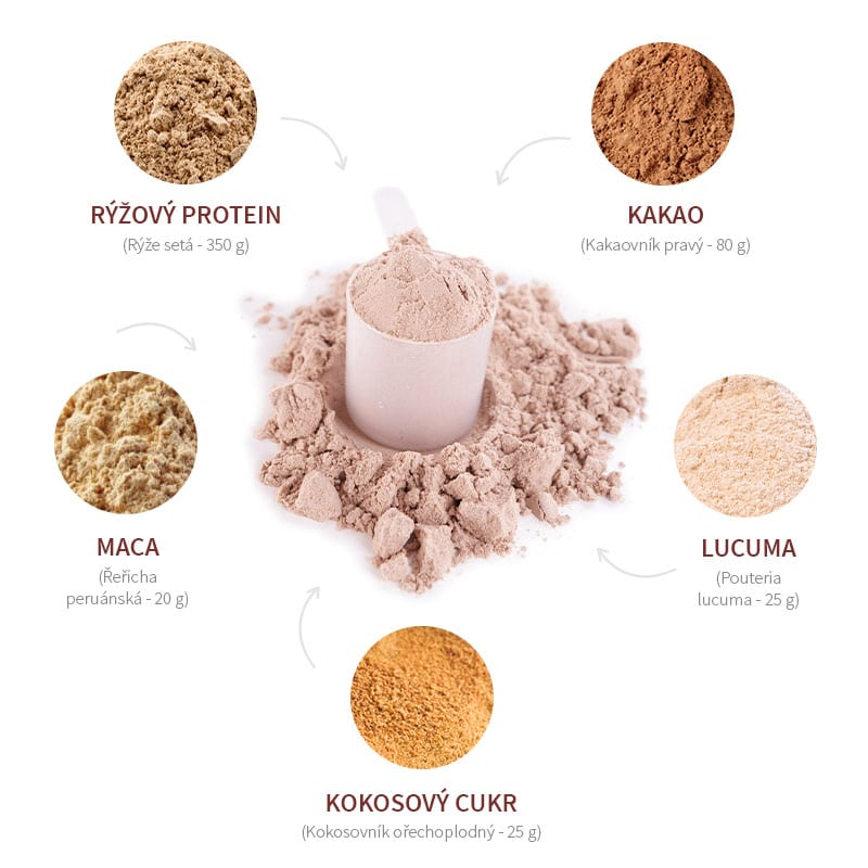 Ingredience použité v produktu blendea superprotein