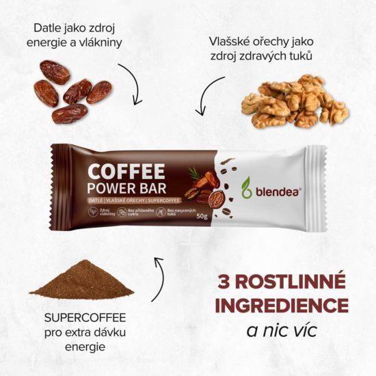 Ingredience použité v Blendea Coffee Power Bar