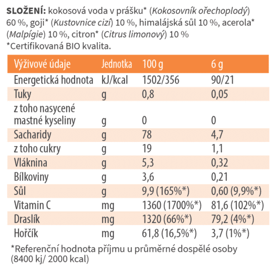 Nutriční tabulka produktu Blendea Supersport