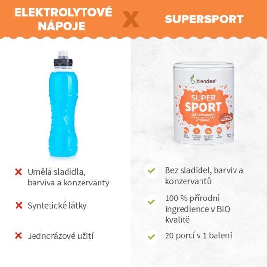 Srovnání s ostatními elektrolytovými nápoji SUPERSPORT